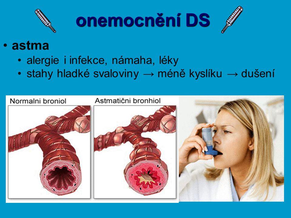 onemocnění DS astma alergie i infekce, námaha, léky