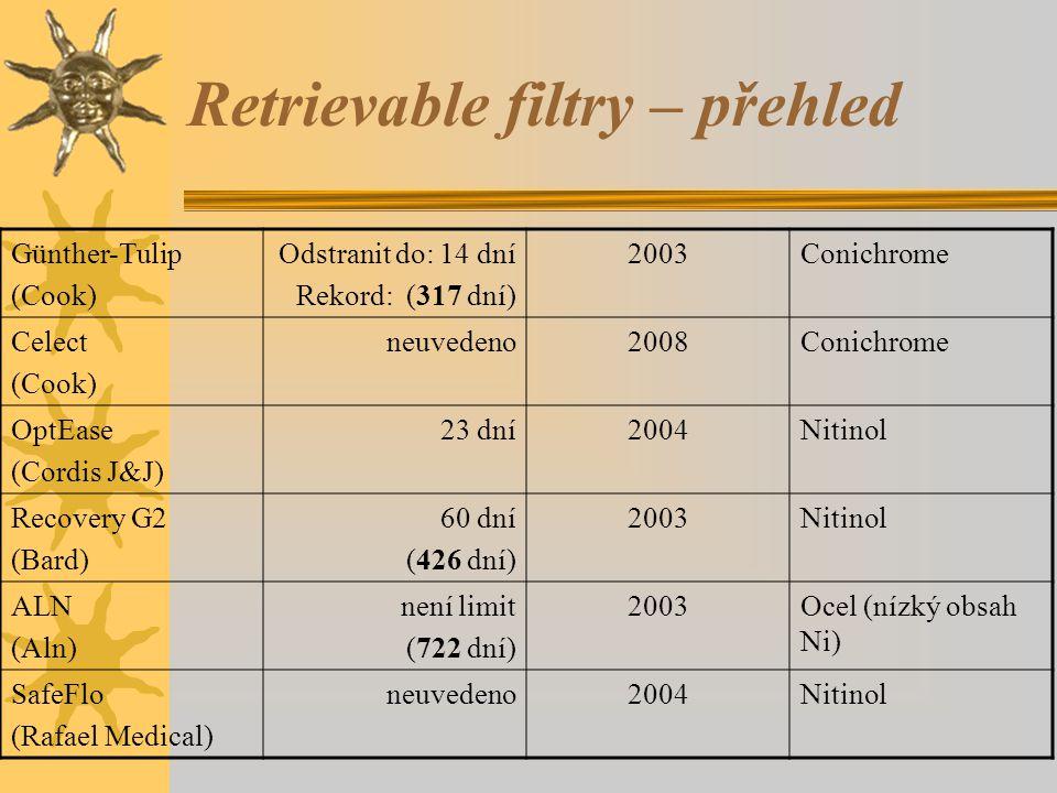 Retrievable filtry – přehled