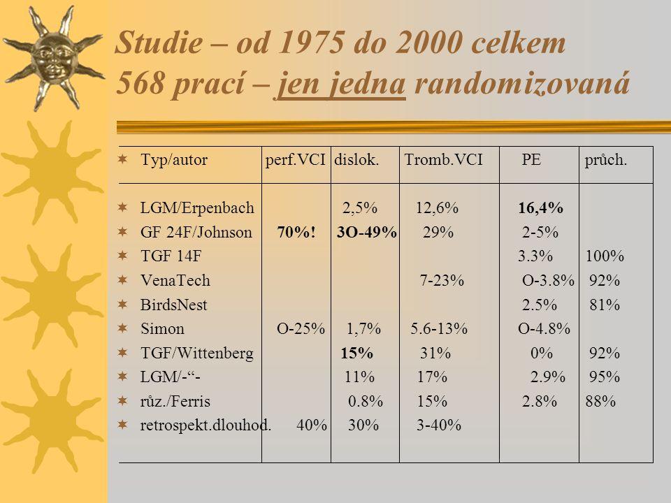 Studie – od 1975 do 2000 celkem 568 prací – jen jedna randomizovaná