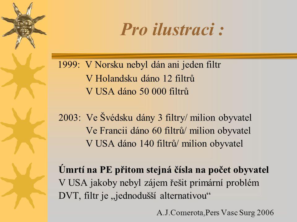 Pro ilustraci : 1999: V Norsku nebyl dán ani jeden filtr