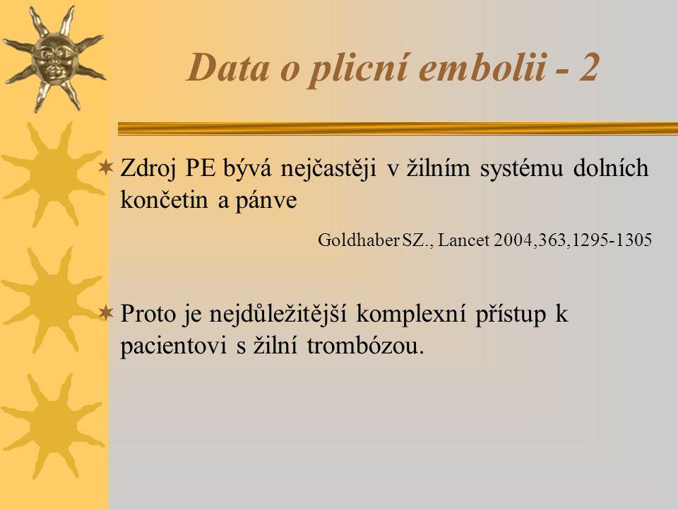 Data o plicní embolii - 2 Zdroj PE bývá nejčastěji v žilním systému dolních končetin a pánve. Goldhaber SZ., Lancet 2004,363,1295-1305.