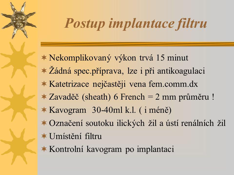 Postup implantace filtru