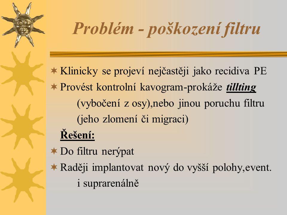 Problém - poškození filtru