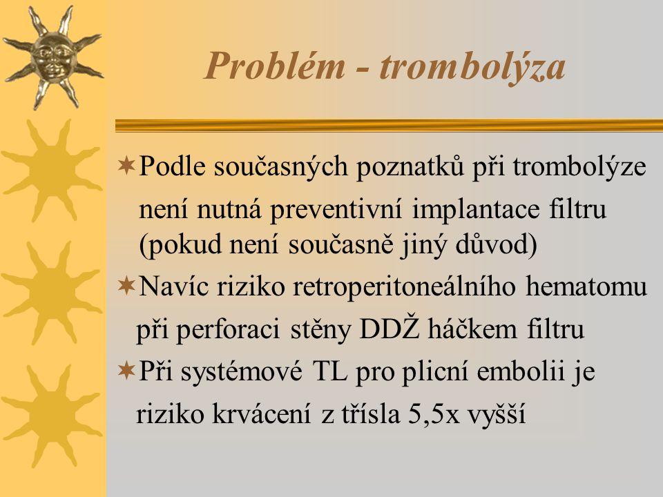 Problém - trombolýza Podle současných poznatků při trombolýze