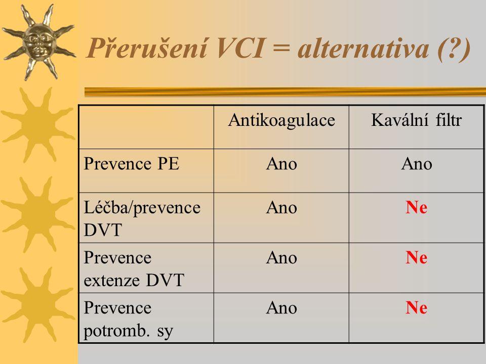 Přerušení VCI = alternativa ( )
