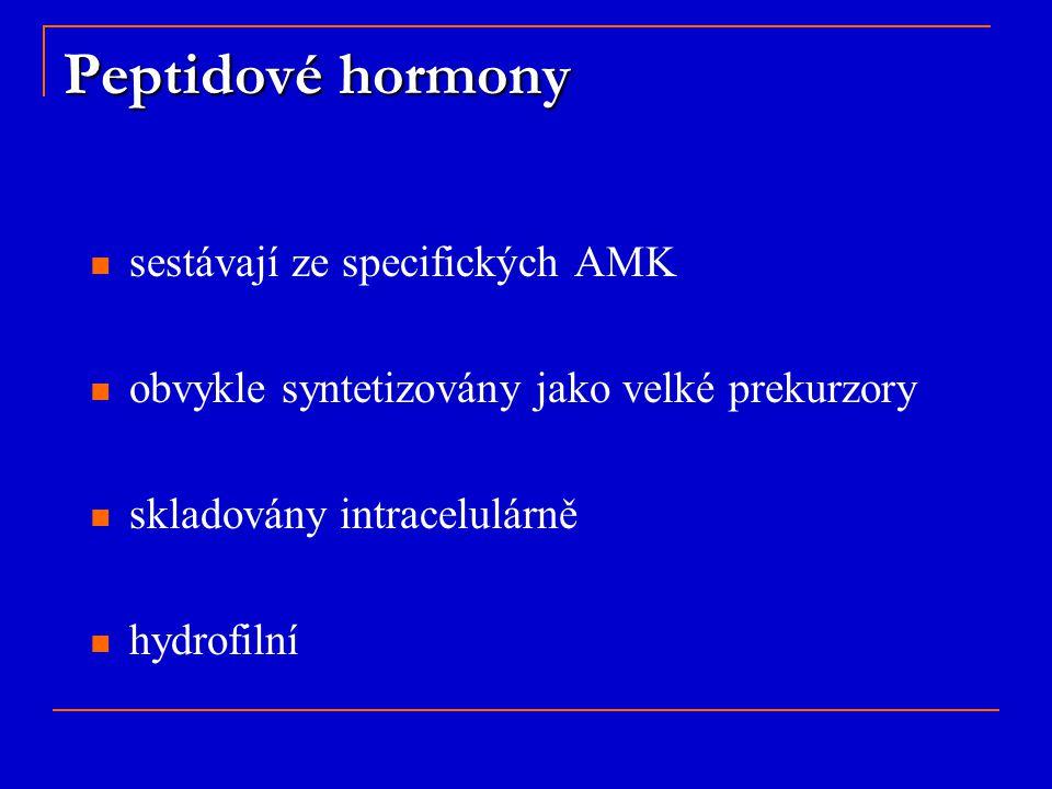 Peptidové hormony sestávají ze specifických AMK