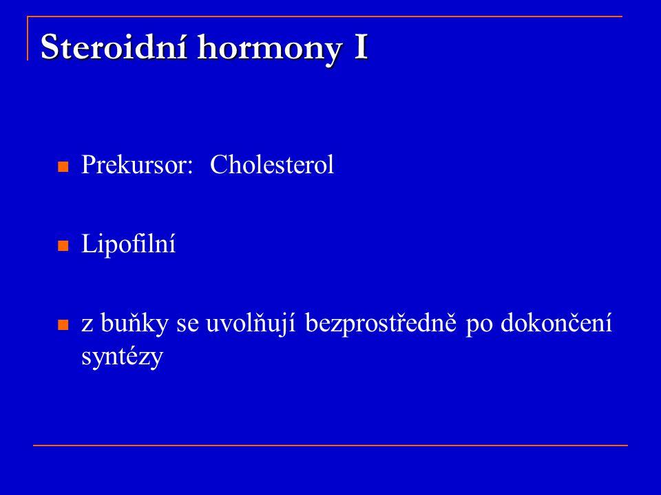 Steroidní hormony I Prekursor: Cholesterol Lipofilní