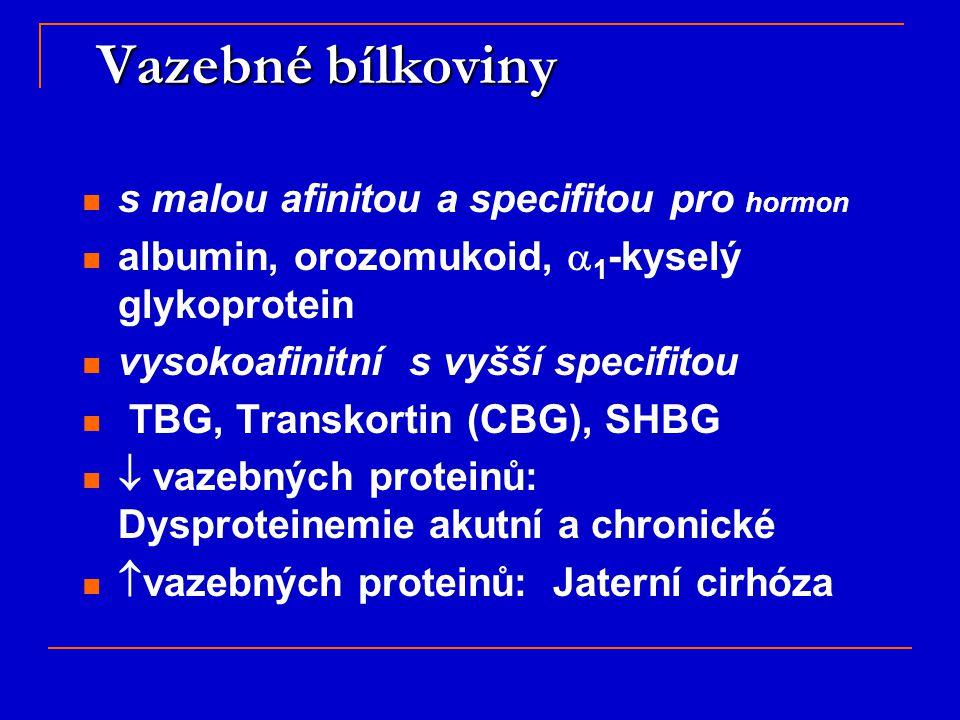 Vazebné bílkoviny s malou afinitou a specifitou pro hormon