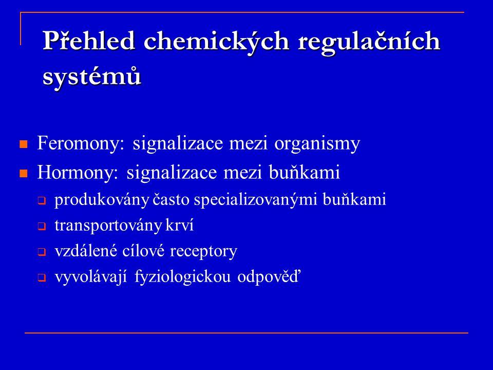 Přehled chemických regulačních systémů