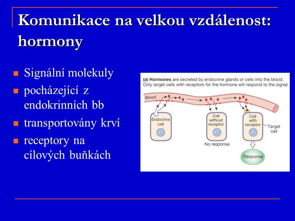 Komunikace na velkou vzdálenost: hormony