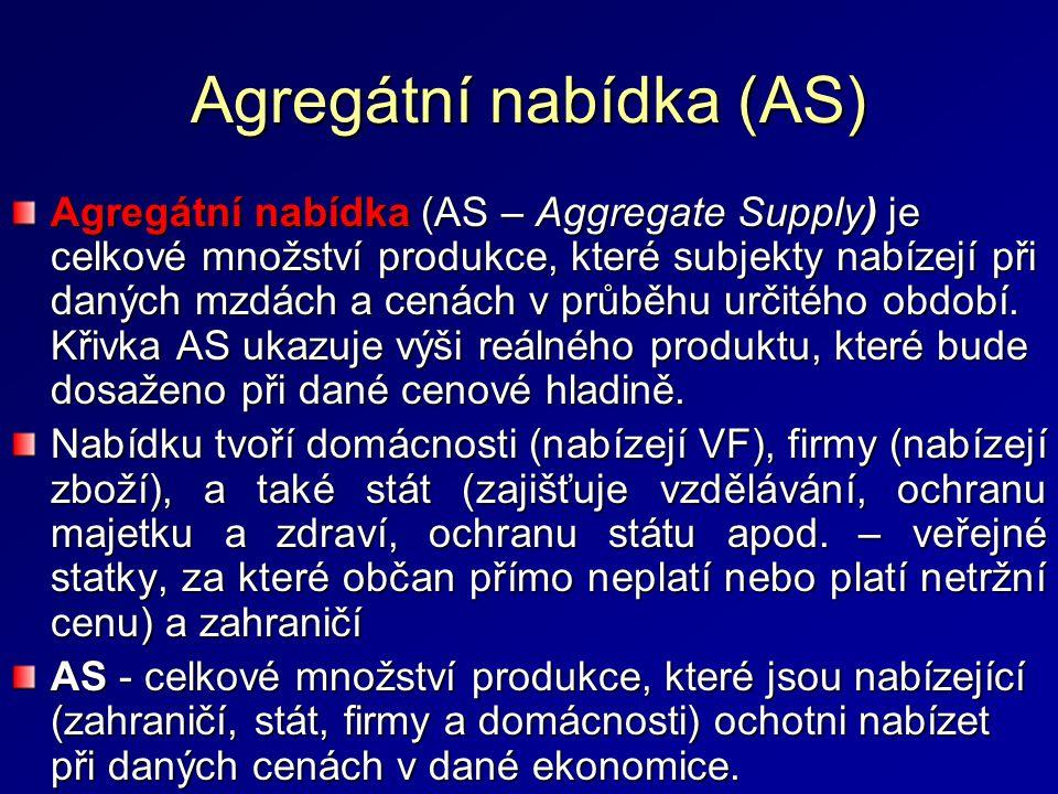 Agregátní nabídka (AS)