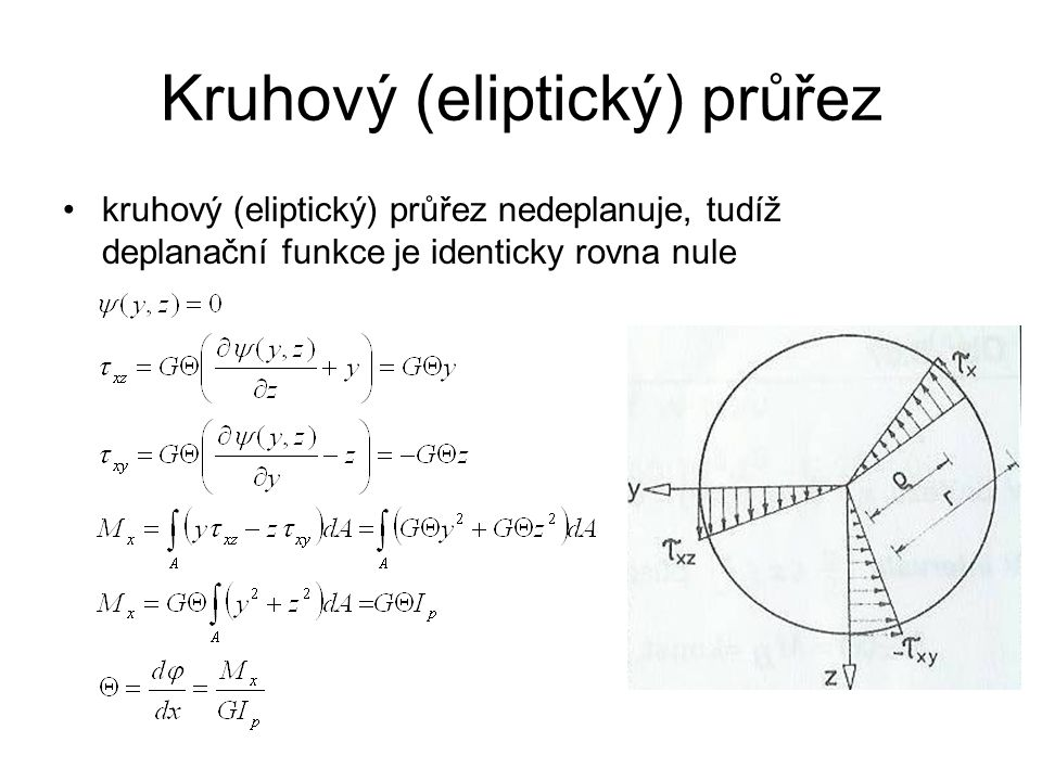 Kruhový (eliptický) průřez