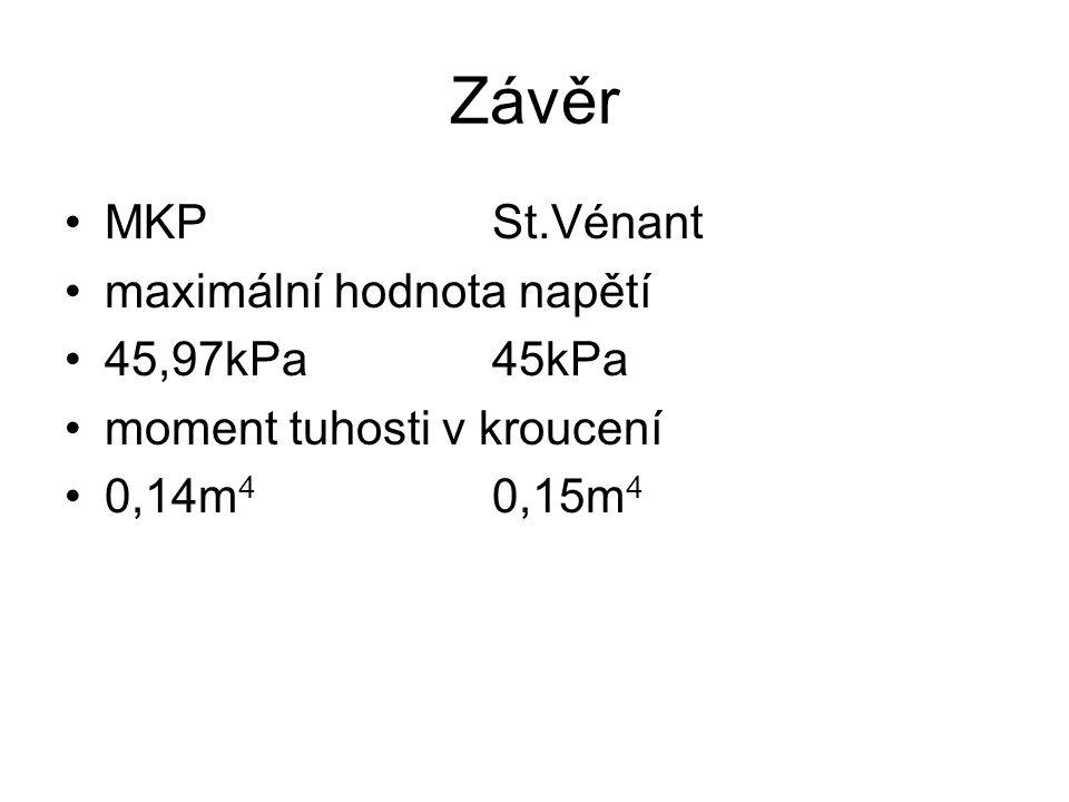 Závěr MKP St.Vénant maximální hodnota napětí 45,97kPa 45kPa