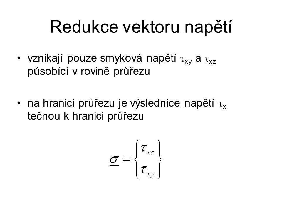 Redukce vektoru napětí