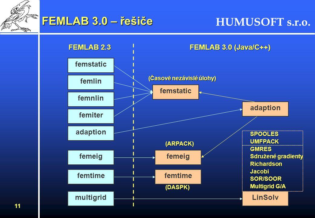 FEMLAB 3.0 – řešiče FEMLAB 2.3 FEMLAB 3.0 (Java/C++) femstatic femlin