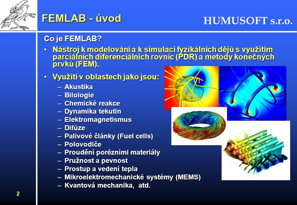 FEMLAB - úvod Co je FEMLAB