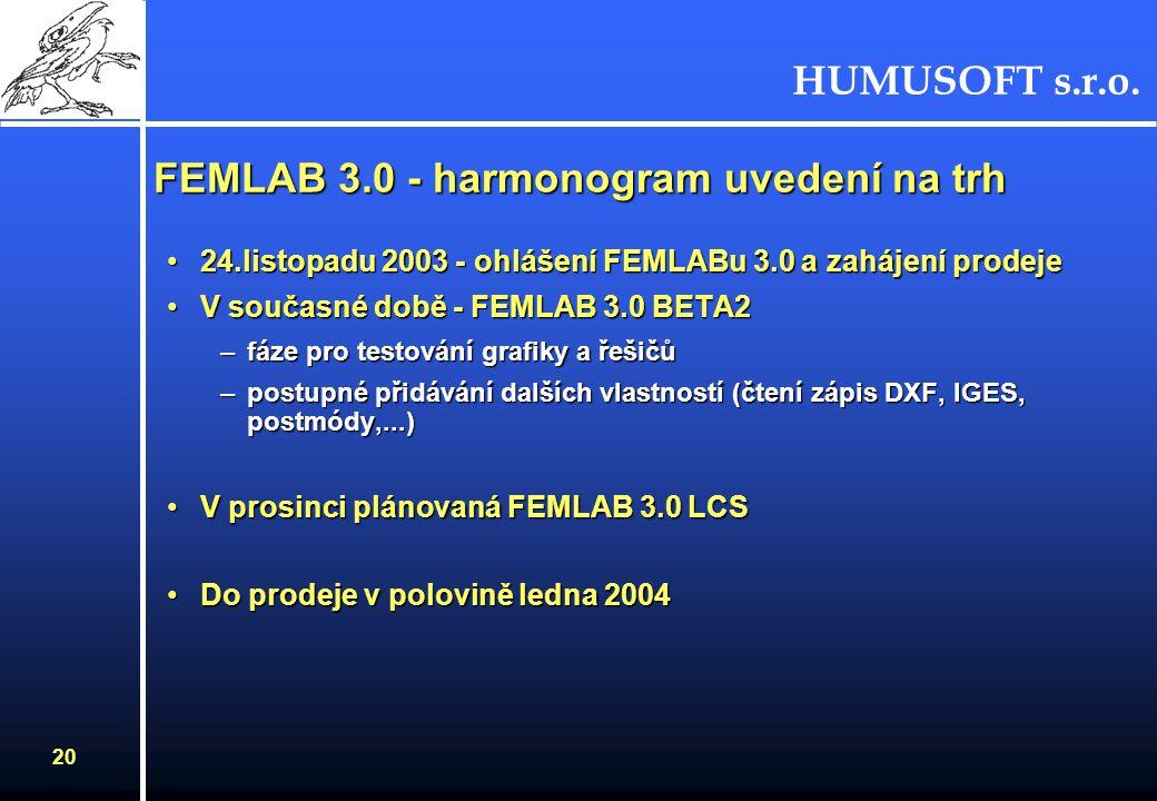 FEMLAB 3.0 - harmonogram uvedení na trh