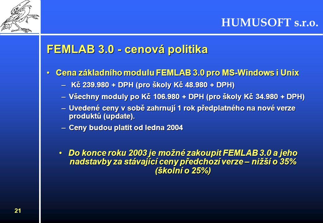 FEMLAB 3.0 - cenová politika