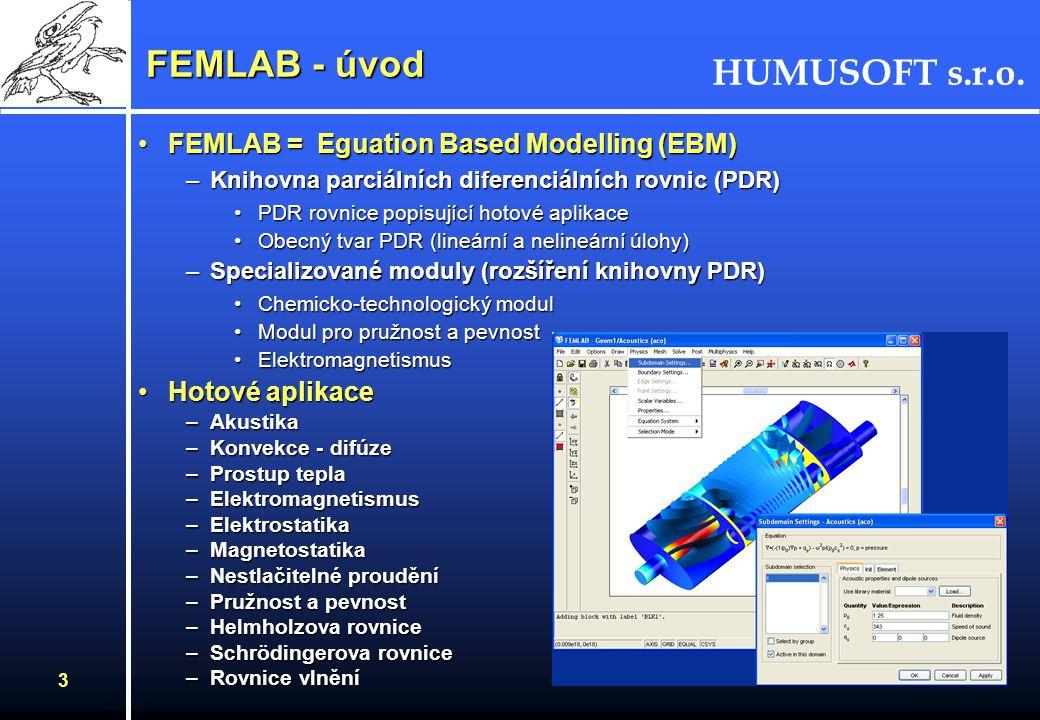 FEMLAB - úvod FEMLAB = Eguation Based Modelling (EBM) Hotové aplikace