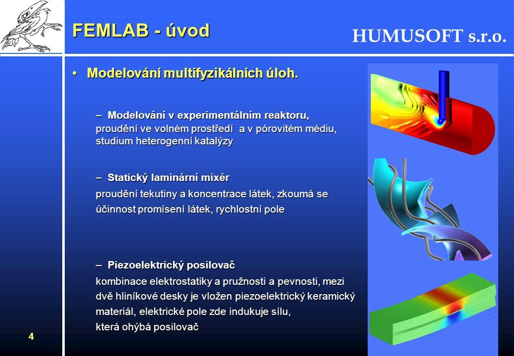FEMLAB - úvod Modelování multifyzikálních úloh.