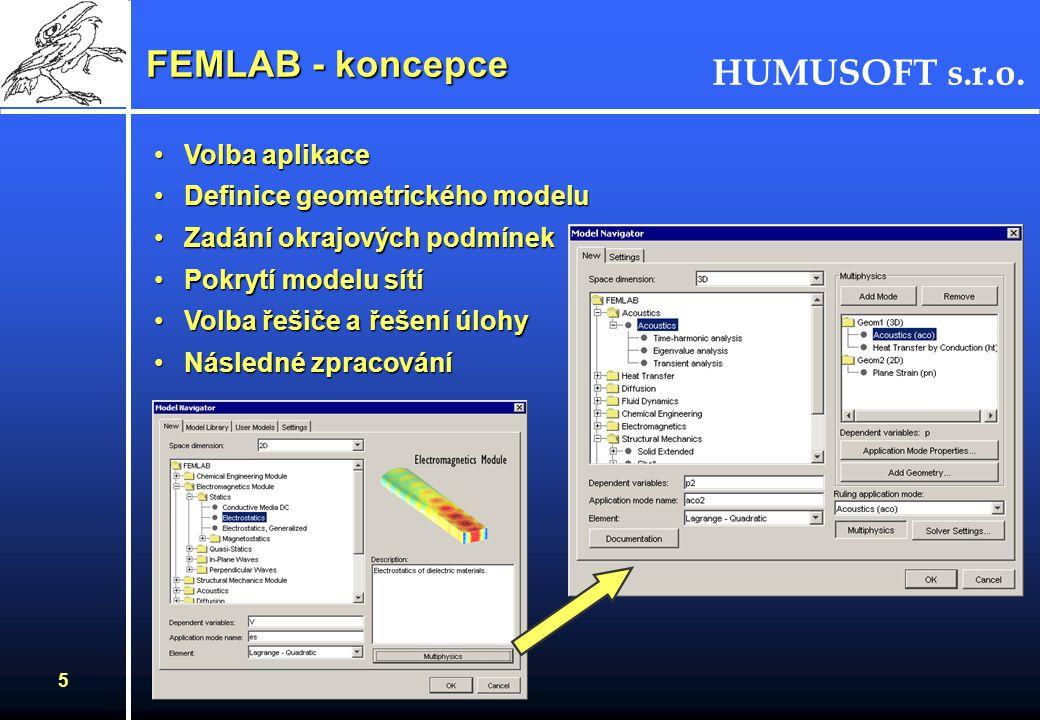 FEMLAB - koncepce Volba aplikace Definice geometrického modelu