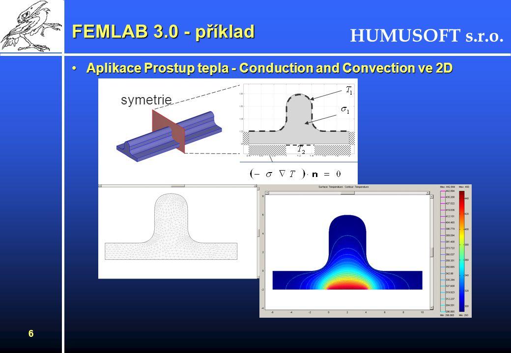 FEMLAB 3.0 - příklad Aplikace Prostup tepla - Conduction and Convection ve 2D symetrie