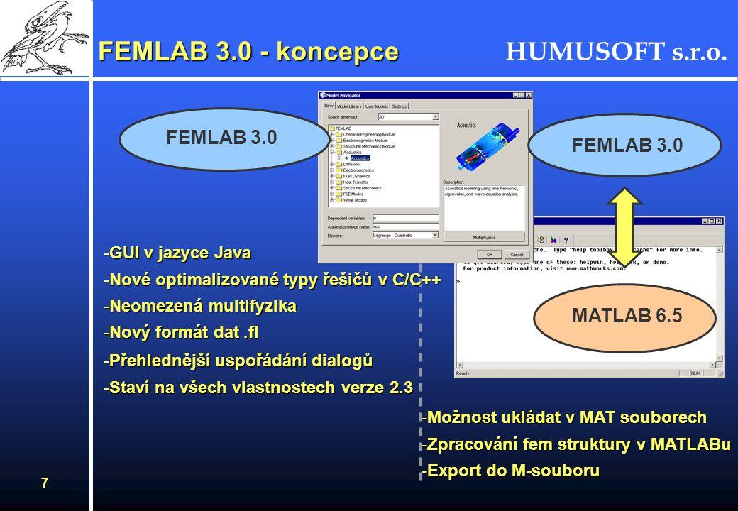 FEMLAB 3.0 - koncepce FEMLAB 3.0 FEMLAB 3.0 MATLAB 6.5