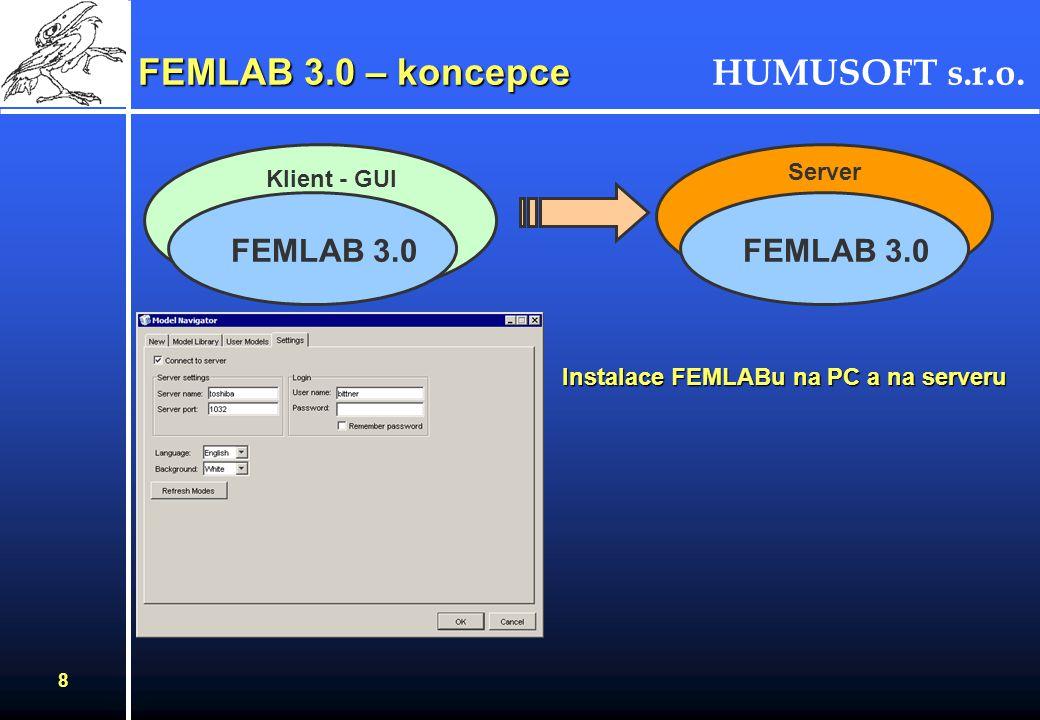 FEMLAB 3.0 – koncepce FEMLAB 3.0 FEMLAB 3.0 Klient - GUI Server