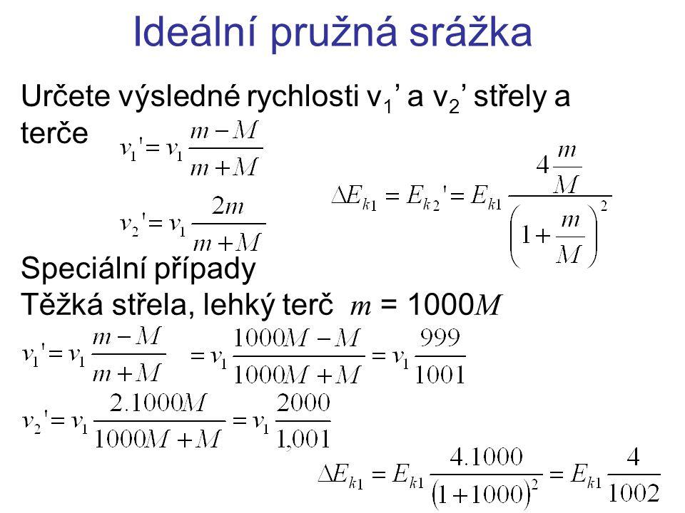 Ideální pružná srážka Určete výsledné rychlosti v1' a v2' střely a terče.