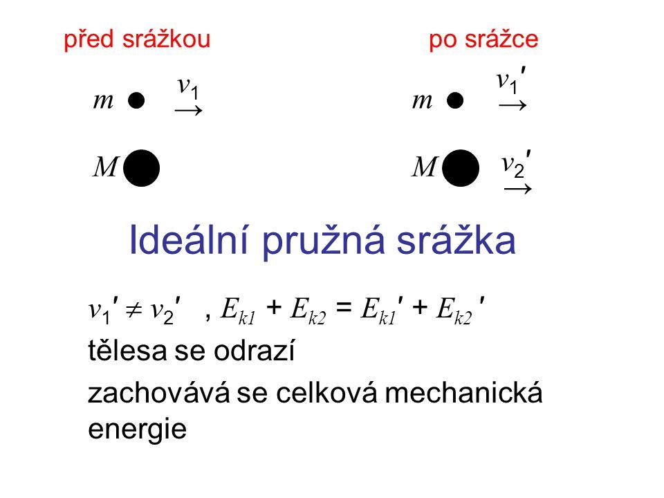 Ideální pružná srážka v1′ v1 m m → → v2′ M M →