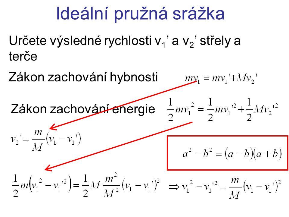 Ideální pružná srážka Určete výsledné rychlosti v1' a v2' střely a terče. Zákon zachování hybnosti.