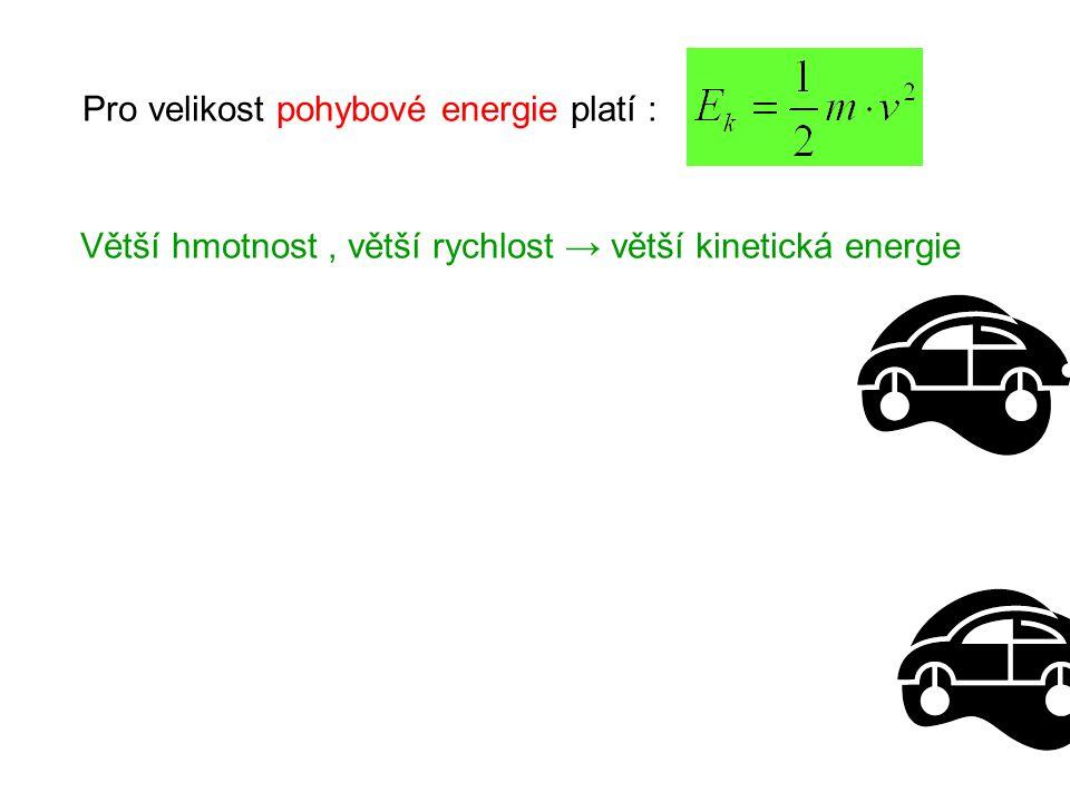 Pro velikost pohybové energie platí :