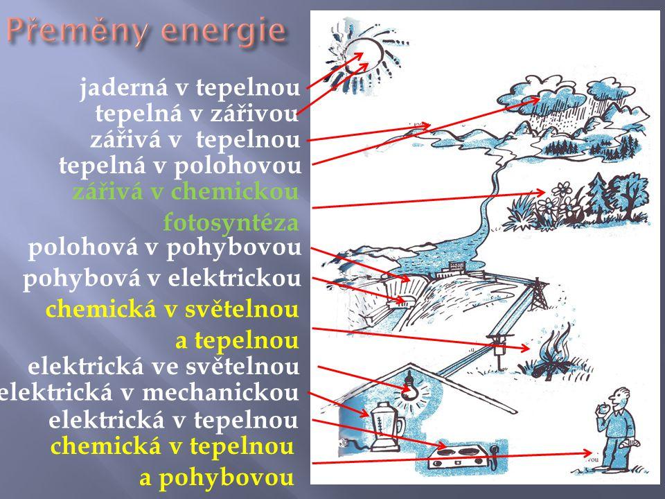 Přeměny energie jaderná v tepelnou tepelná v zářivou zářivá v tepelnou