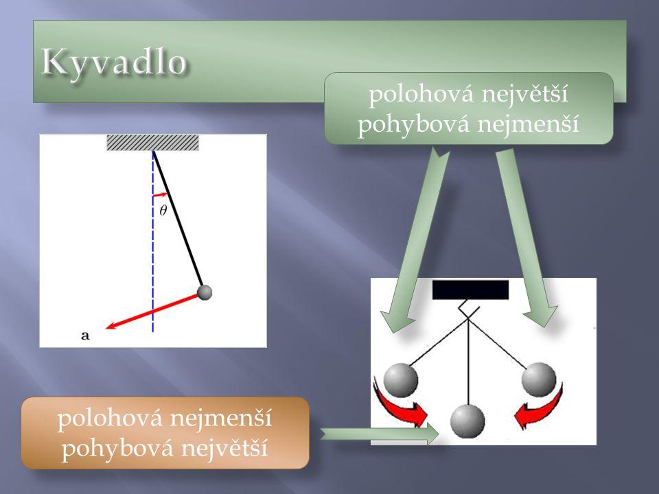 Kyvadlo polohová největší pohybová nejmenší
