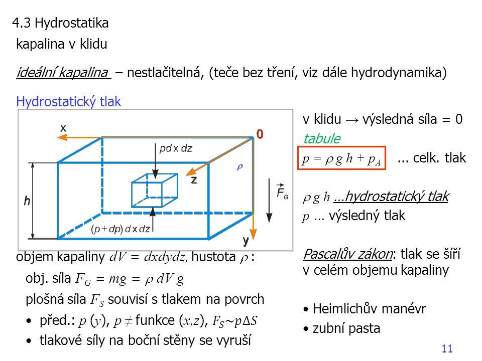 4.3 Hydrostatika kapalina v klidu. ideální kapalina – nestlačitelná, (teče bez tření, viz dále hydrodynamika)