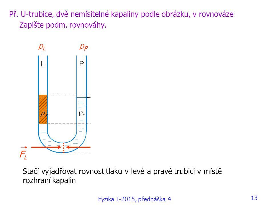 Př. U-trubice, dvě nemísitelné kapaliny podle obrázku, v rovnováze