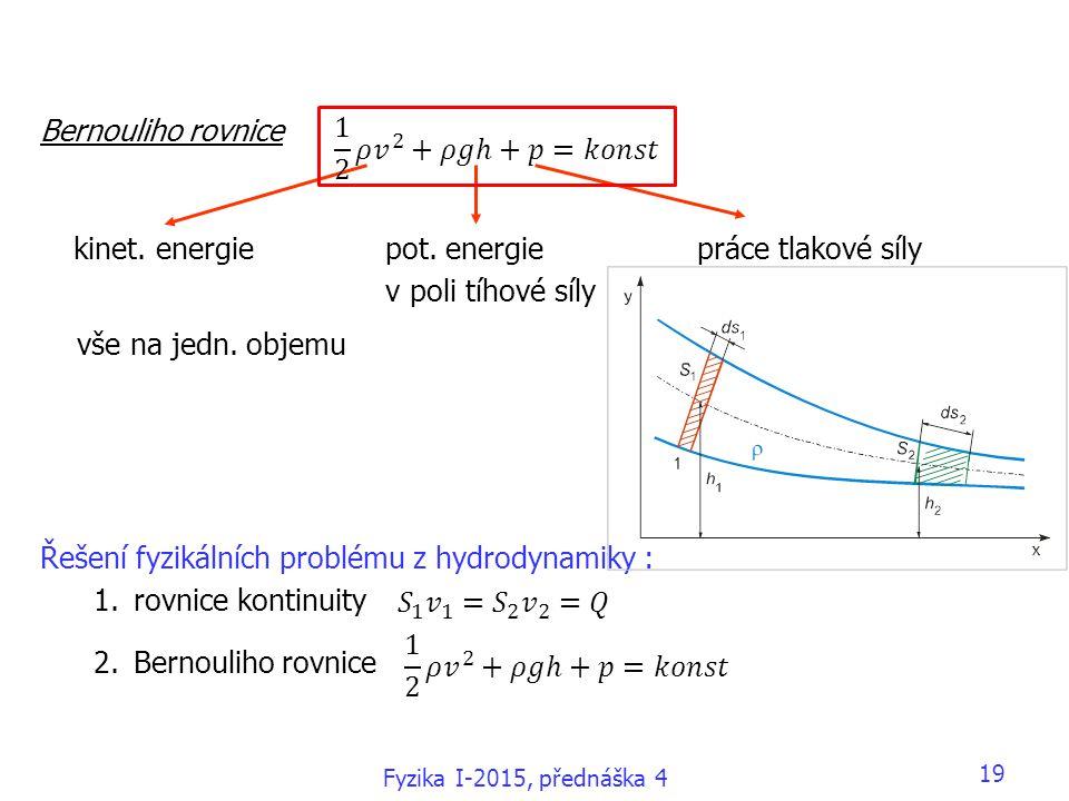 Řešení fyzikálních problému z hydrodynamiky : rovnice kontinuity