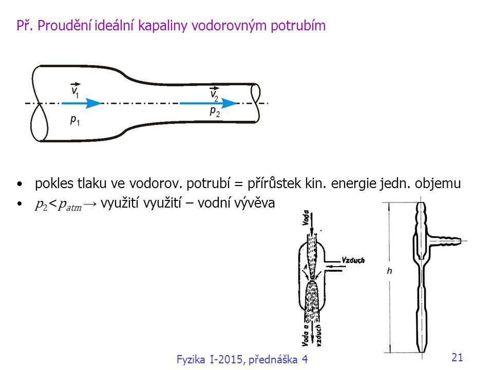 Př. Proudění ideální kapaliny vodorovným potrubím