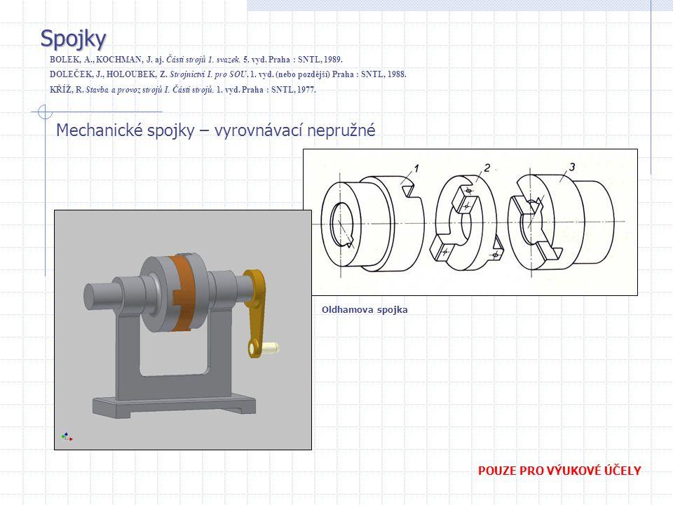 Spojky Mechanické spojky – vyrovnávací nepružné