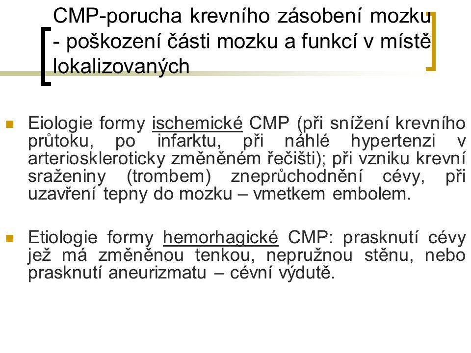 CMP-porucha krevního zásobení mozku - poškození části mozku a funkcí v místě lokalizovaných