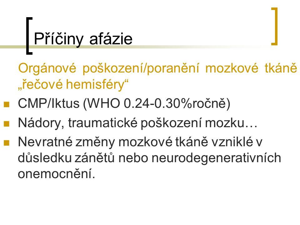 """Příčiny afázie Orgánové poškození/poranění mozkové tkáně """"řečové hemisféry CMP/Iktus (WHO 0.24-0.30%ročně)"""