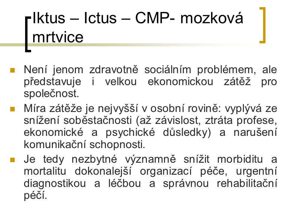 Iktus – Ictus – CMP- mozková mrtvice