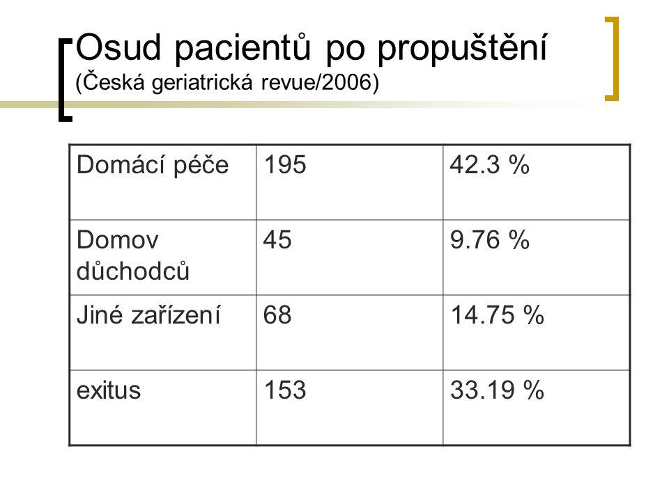 Osud pacientů po propuštění (Česká geriatrická revue/2006)