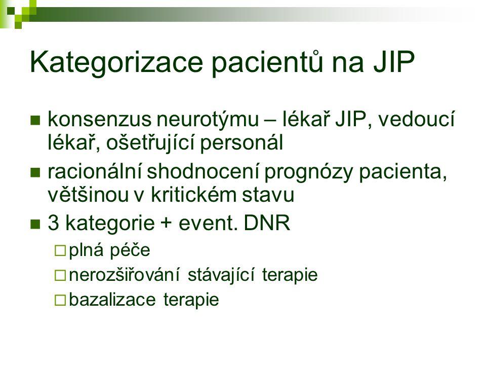 Kategorizace pacientů na JIP