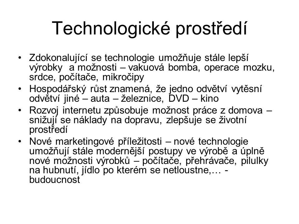 Technologické prostředí