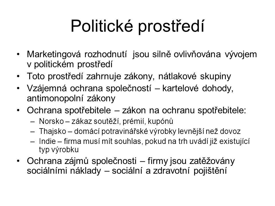 Politické prostředí Marketingová rozhodnutí jsou silně ovlivňována vývojem v politickém prostředí.