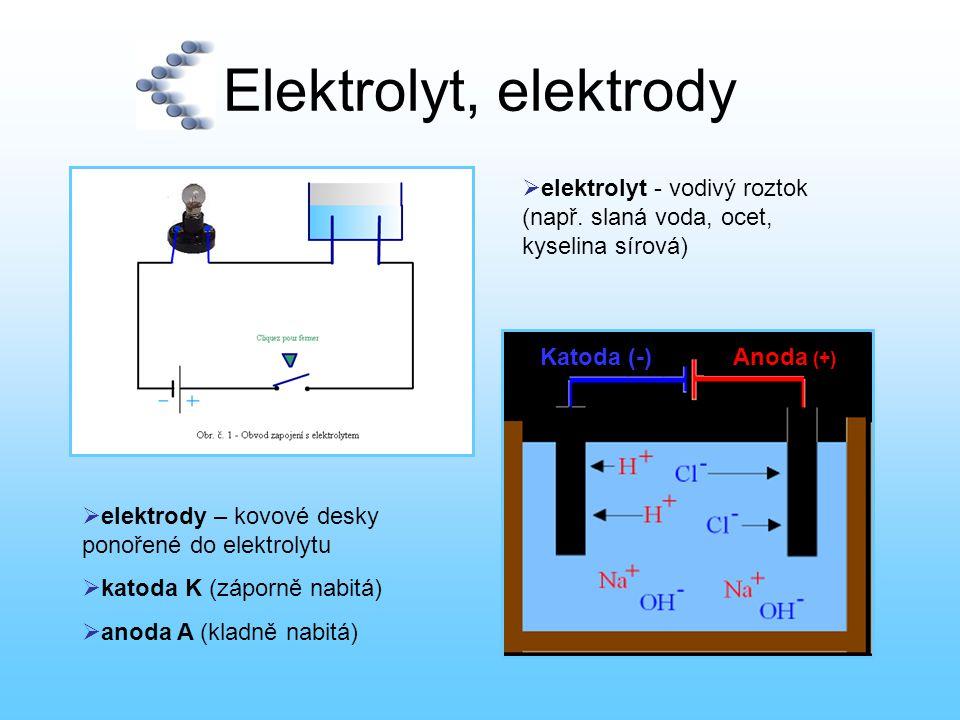 Elektrolyt, elektrody elektrolyt - vodivý roztok (např. slaná voda, ocet, kyselina sírová) Katoda (-)