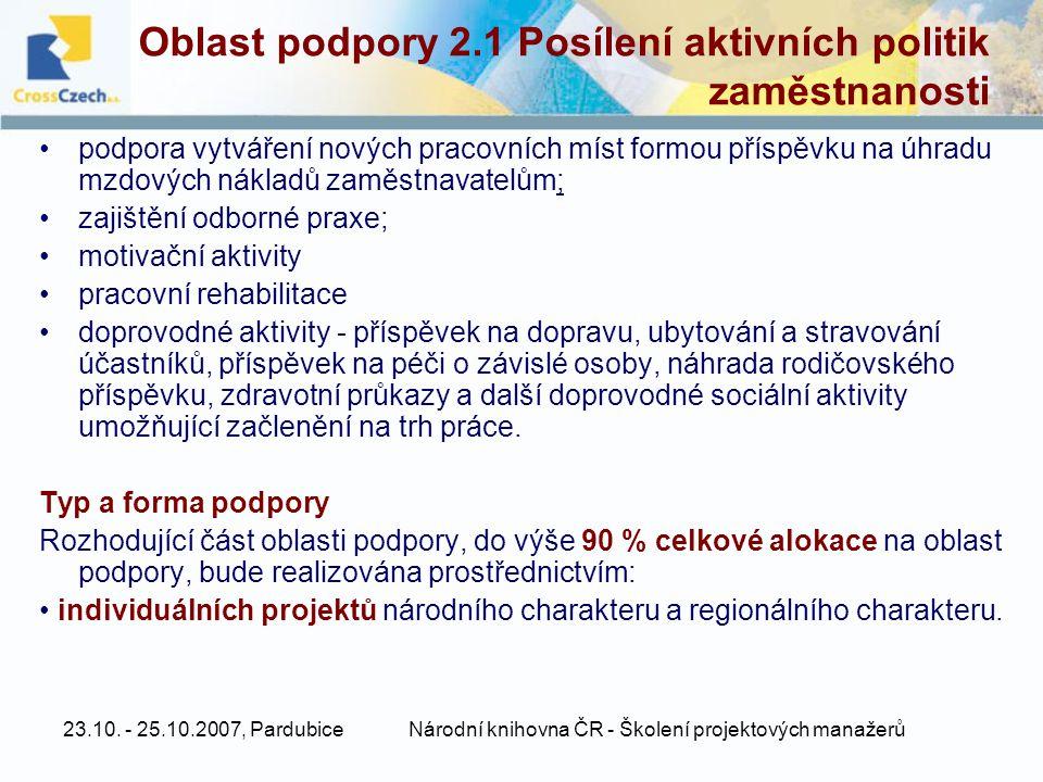 Oblast podpory 2.1 Posílení aktivních politik zaměstnanosti