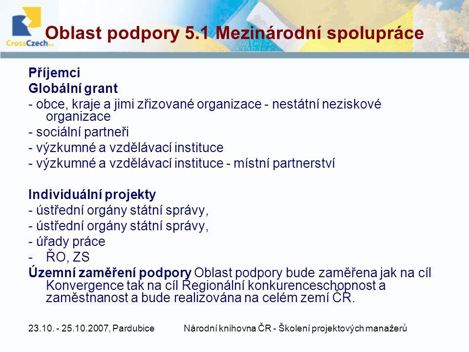 Oblast podpory 5.1 Mezinárodní spolupráce