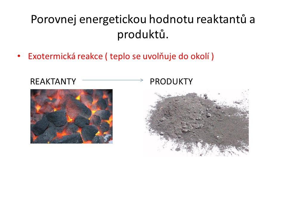 Porovnej energetickou hodnotu reaktantů a produktů.